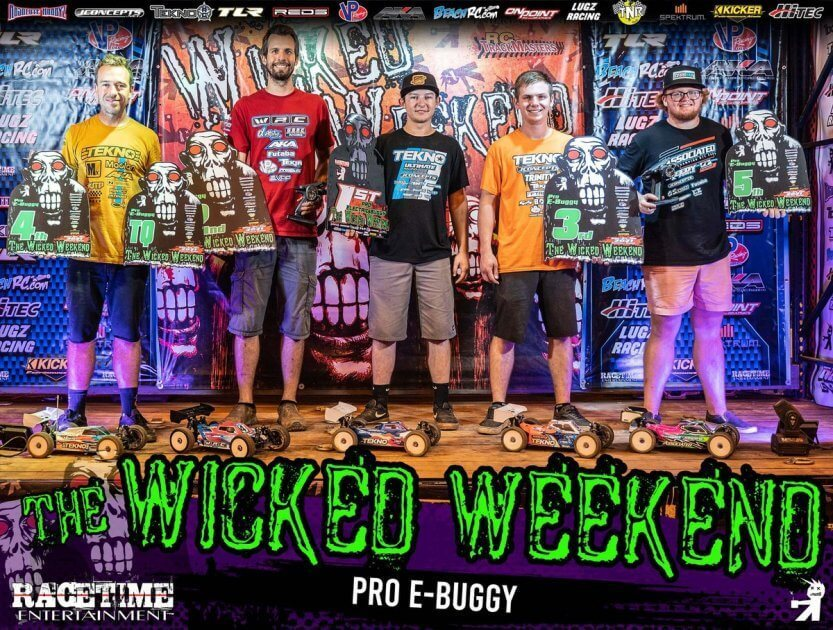 The 2021 Wicked Weekend Report